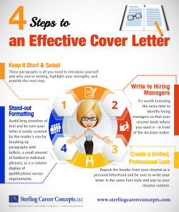 4 Steps to an Effective Cover Letter