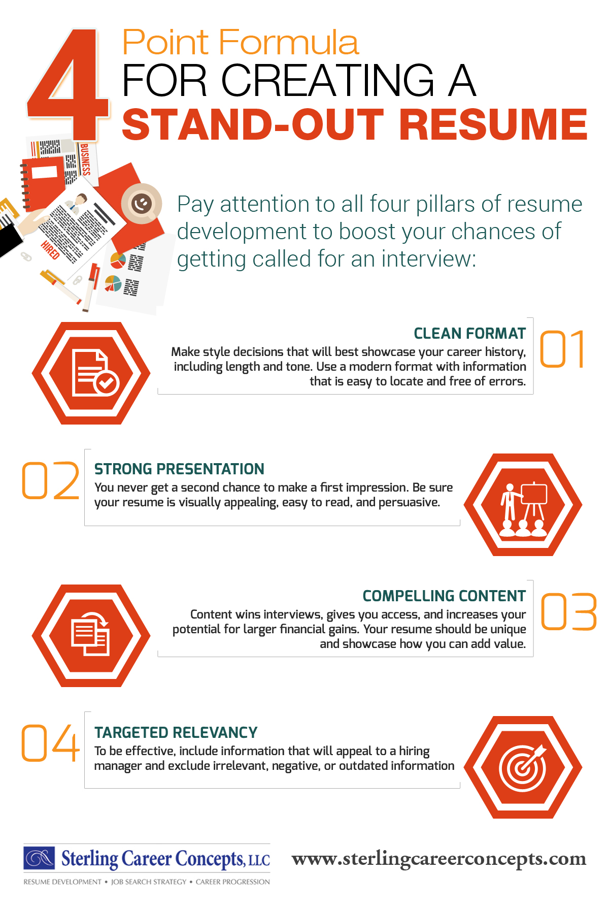 Infographic 4 Point Formula For Creating A Standout Resume