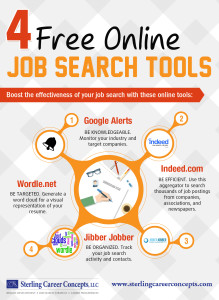 INFOGRAPHIC: 4 Free Online Tools